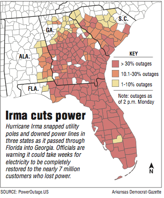 Irma Power Outage Map Irma wanes; U.S. dead at 10