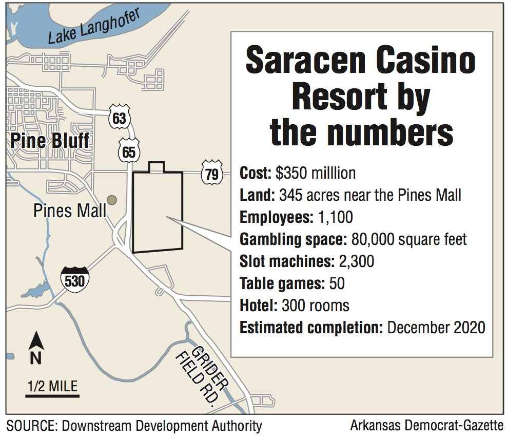 Saracen Casino Resort by the numbers