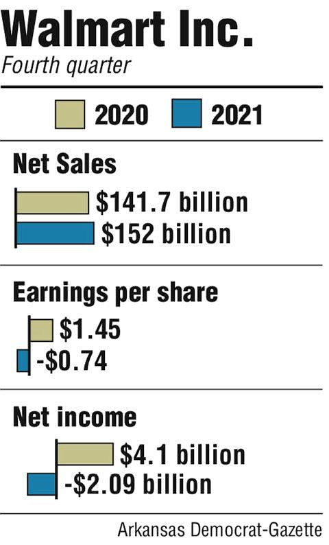 Graphs showing Walmart Inc. fourth quarter information.