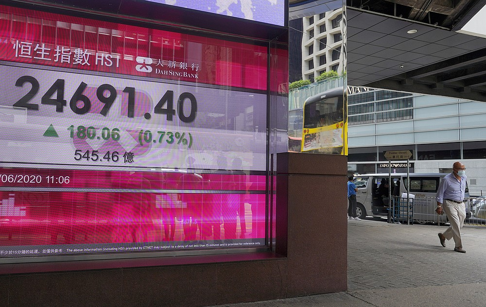 A man wearing a face mask walks past a bank's electronic board showing the Hong Kong share index at Hong Kong Stock Exchange Tuesday, June 23, 2020. Asian shares were mostly higher on Tuesday, tracking a late rally on Wall Street led by technology shares. (AP Photo/Vincent Yu)