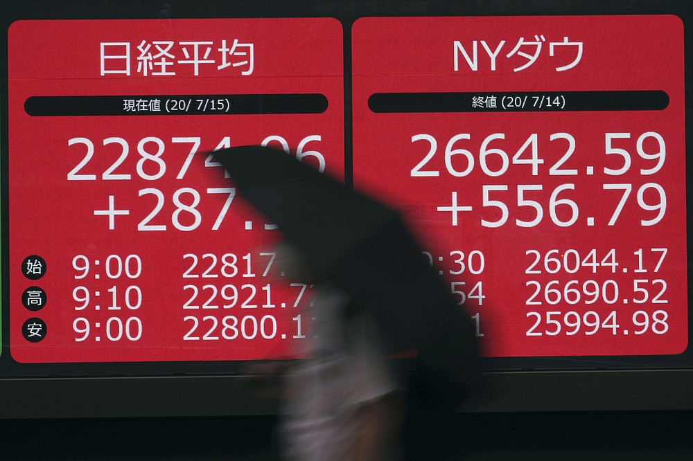 A man walks past an electronic stock board showing Japan's Nikkei 225 and New York Dow indexes at a securities firm in Tokyo Wednesday, July 15, 2020. Shares were mostly higher in Asia on Wednesday as investors were encouraged by news that an experimental COVID-19 vaccine under development by Moderna and the U.S. National Institutes of Health revved up people's immune systems just as desired. (AP Photo/Eugene Hoshiko)