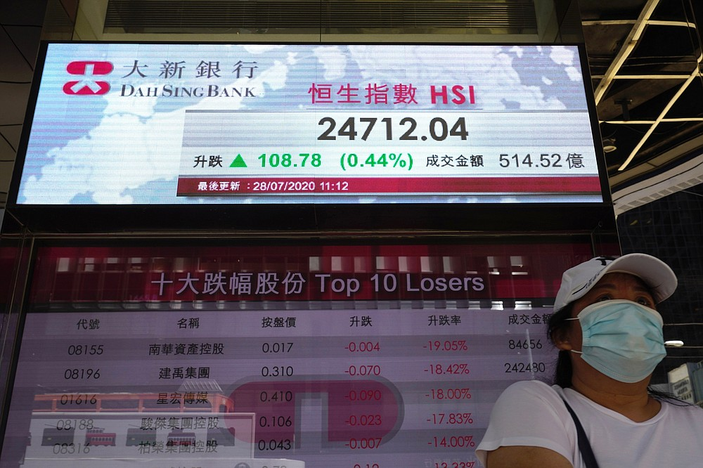 A woman wearing a face mask stands beneath a bank's electronic board showing the Hong Kong share index at Hong Kong Stock Exchange in Hong Kong Tuesday, July 28, 2020. Shares advanced in Asia on Tuesday after U.S. stocks resumed their upward march on Wall Street, while the price of gold pushed to nearly $1,970 per ounce. (AP Photo/Vincent Yu)