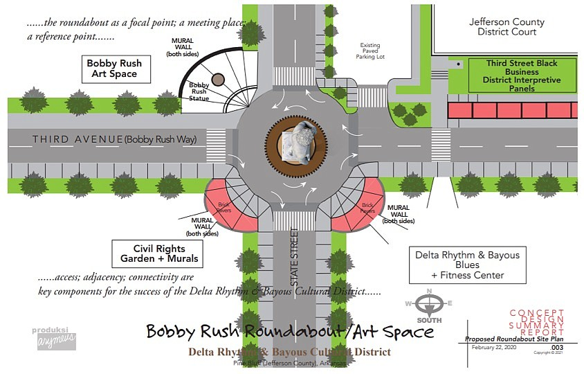 Artist rendition of the Bobby Rush Roundabout. (Special to the Commercial)