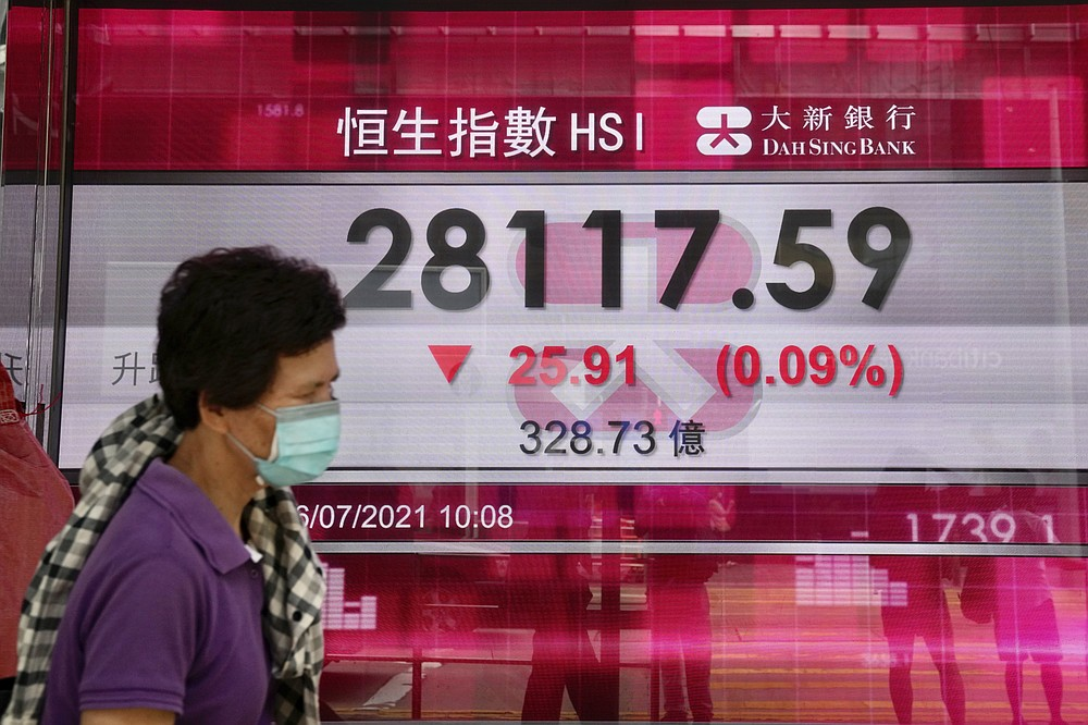 A woman wearing a face a mask walks past a bank's electronic board showing the Hong Kong share index in Hong Kong, Tuesday, July 6, 2021. Asian shares were mixed in muted trading on Tuesday as oil prices surged higher after a meeting of oil producing nations was postponed. (AP Photo/Kin Cheung)